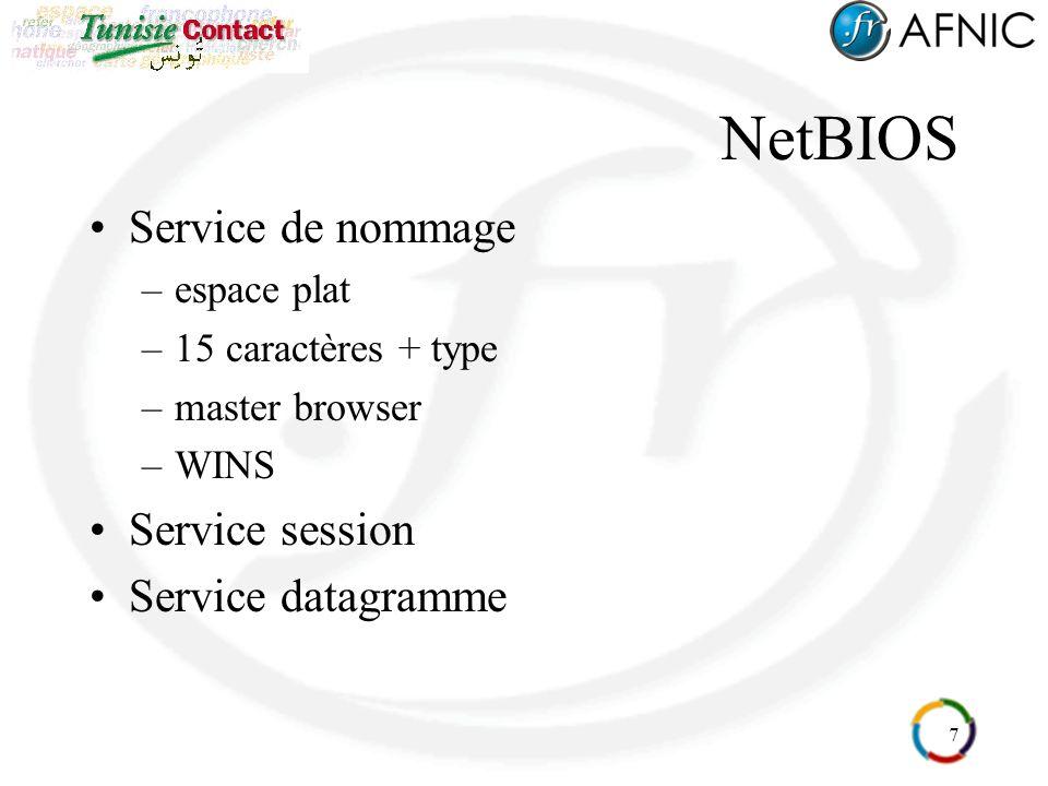 NetBIOS Service de nommage Service session Service datagramme