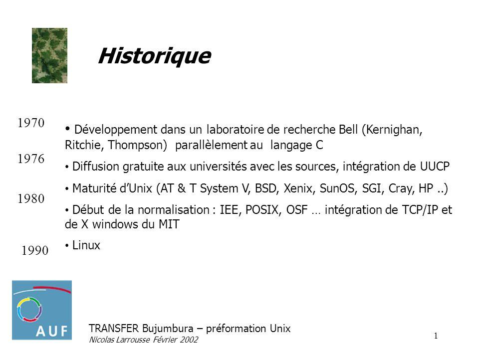 Historique 1970. Développement dans un laboratoire de recherche Bell (Kernighan, Ritchie, Thompson) parallèlement au langage C.
