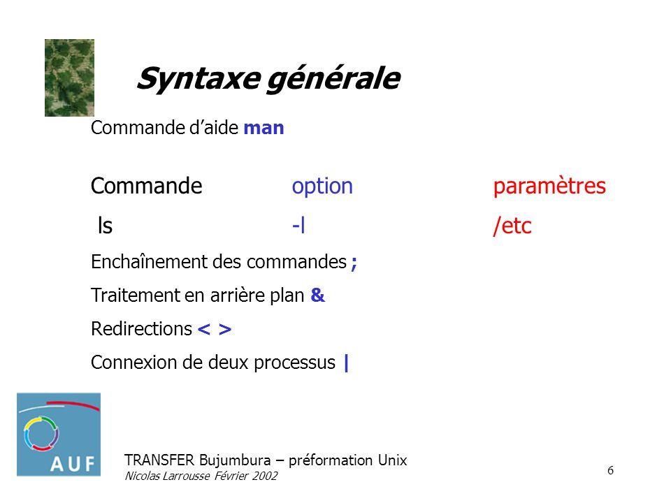 Syntaxe générale Commande option paramètres ls -l /etc