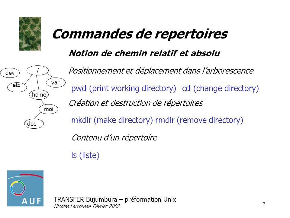 Commandes de repertoires