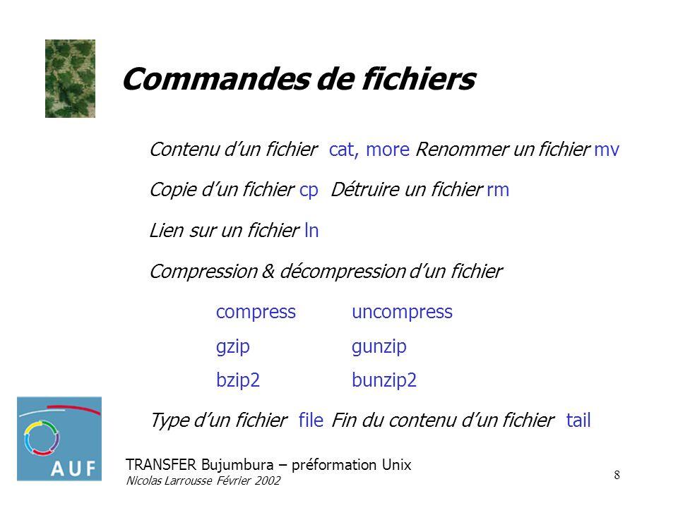 Commandes de fichiers compress uncompress