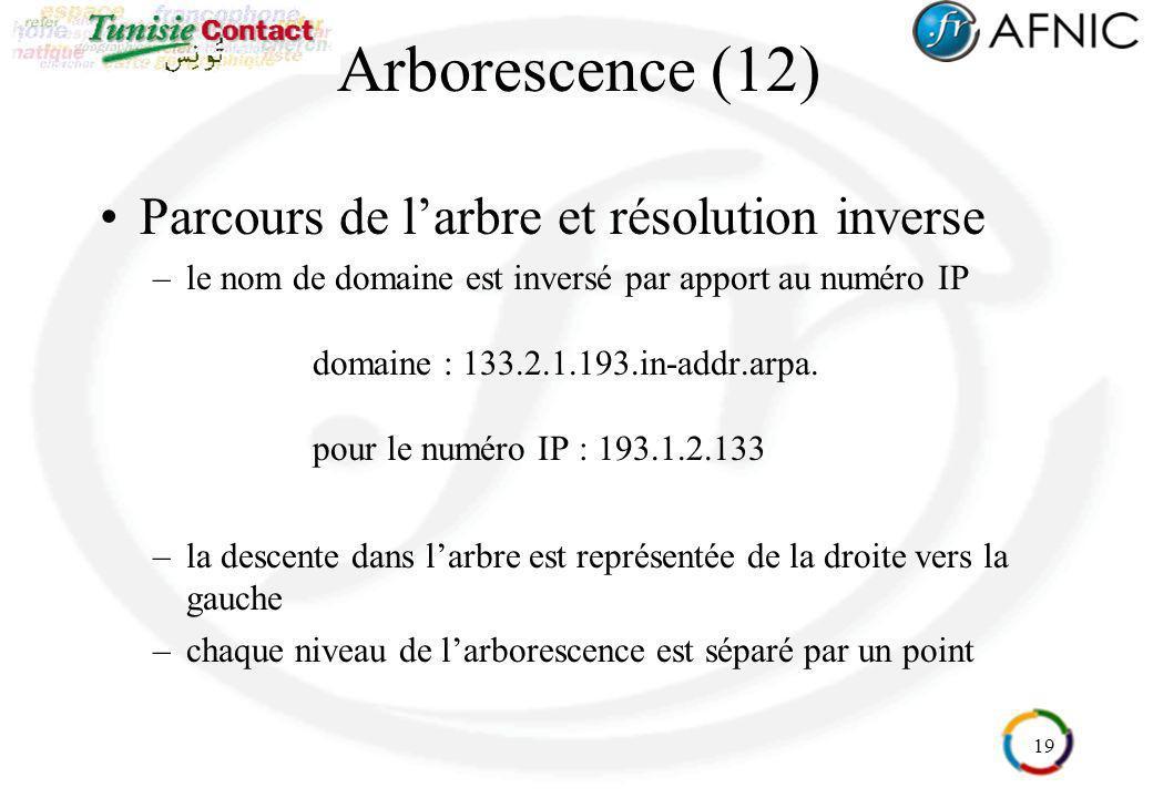 Arborescence (12) Parcours de l'arbre et résolution inverse