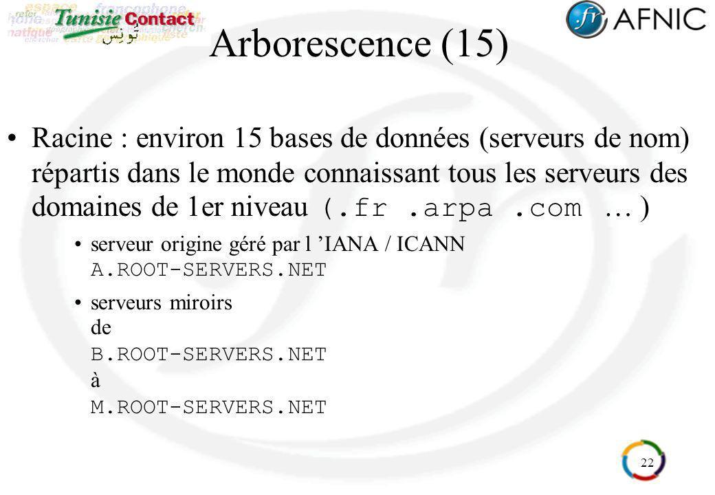 Arborescence (15)