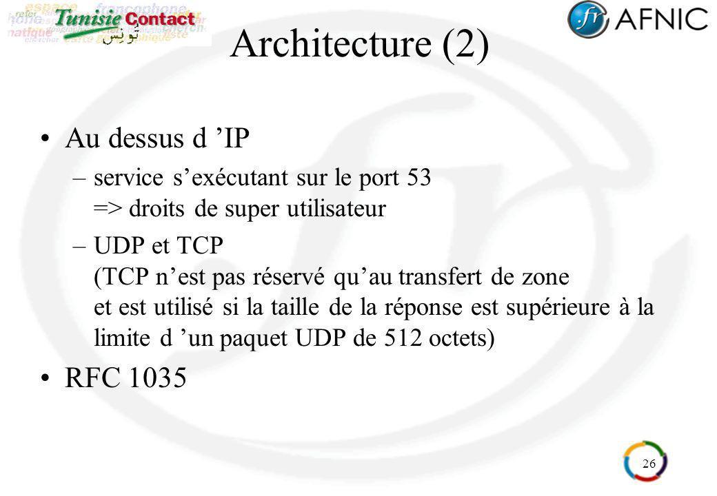 Architecture (2) Au dessus d 'IP RFC 1035