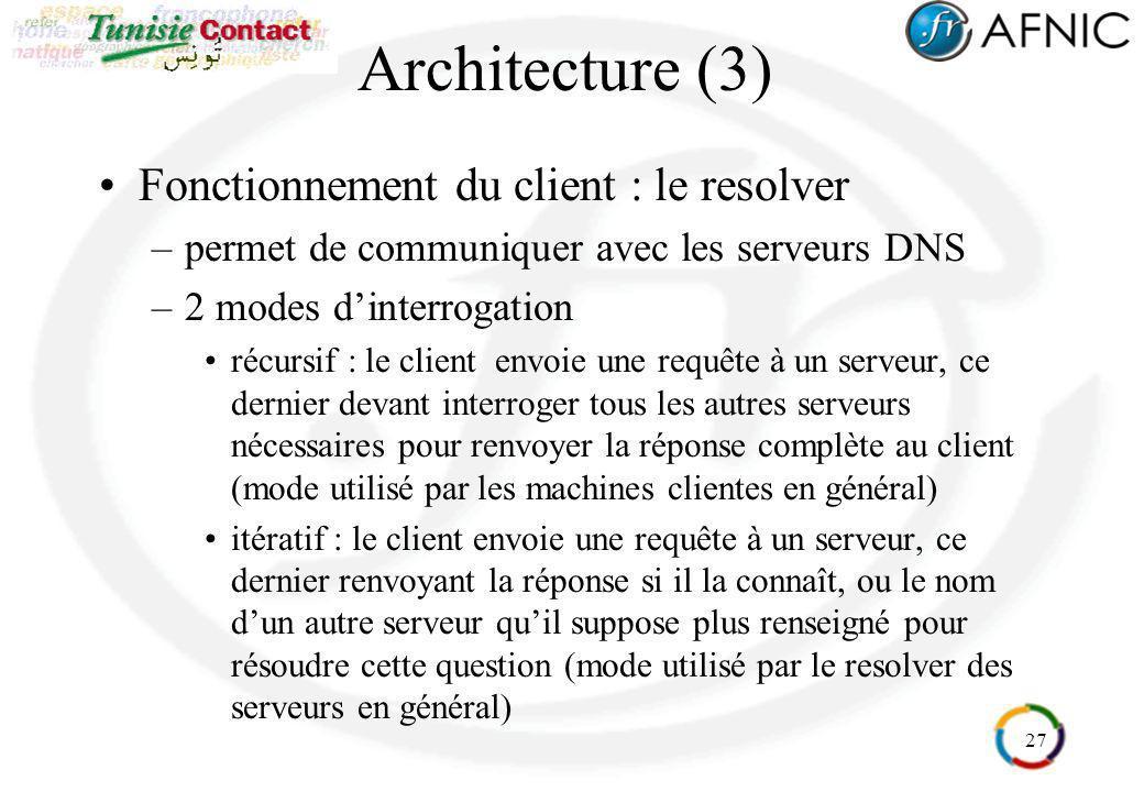 Architecture (3) Fonctionnement du client : le resolver
