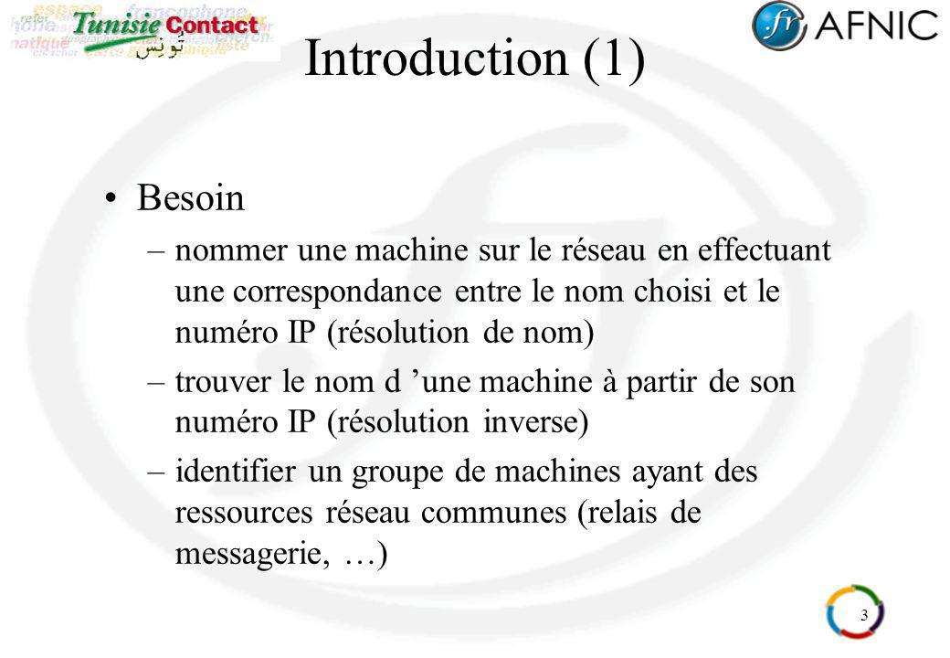 Introduction (1) Besoin