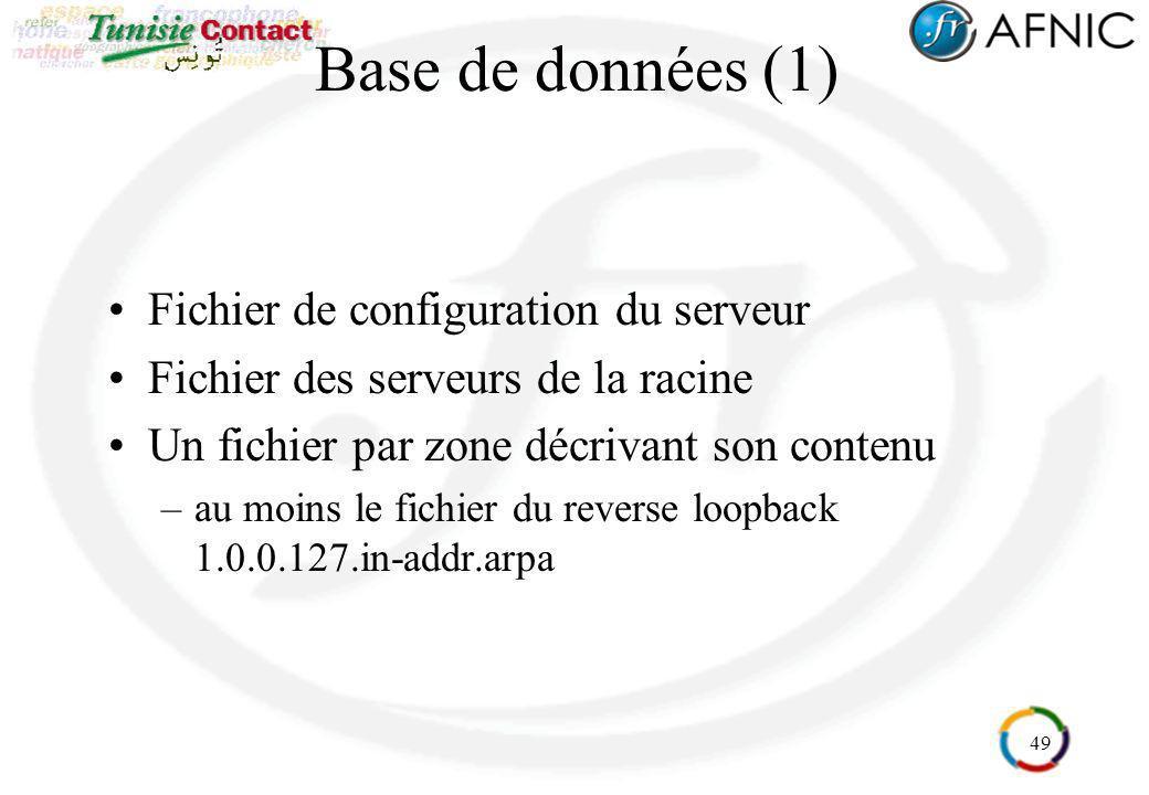 Base de données (1) Fichier de configuration du serveur