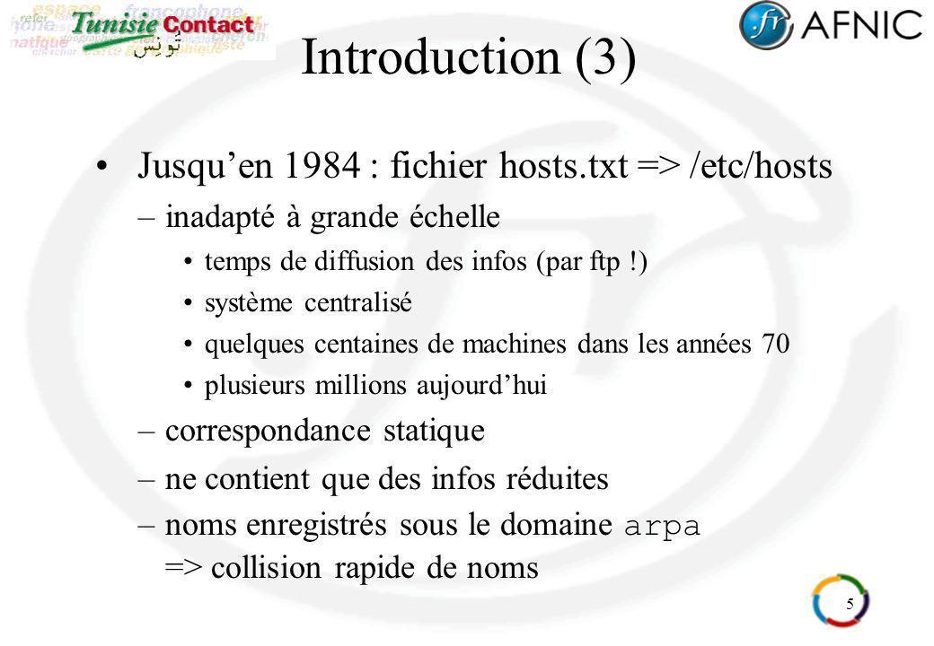 Introduction (3) Jusqu'en 1984 : fichier hosts.txt => /etc/hosts
