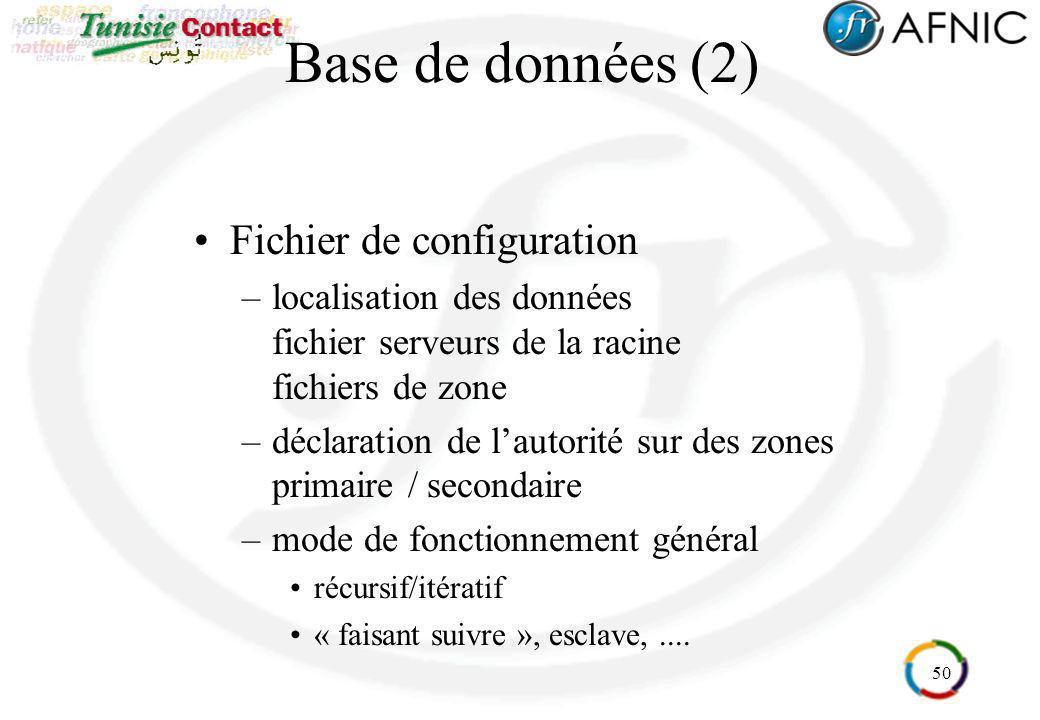 Base de données (2) Fichier de configuration