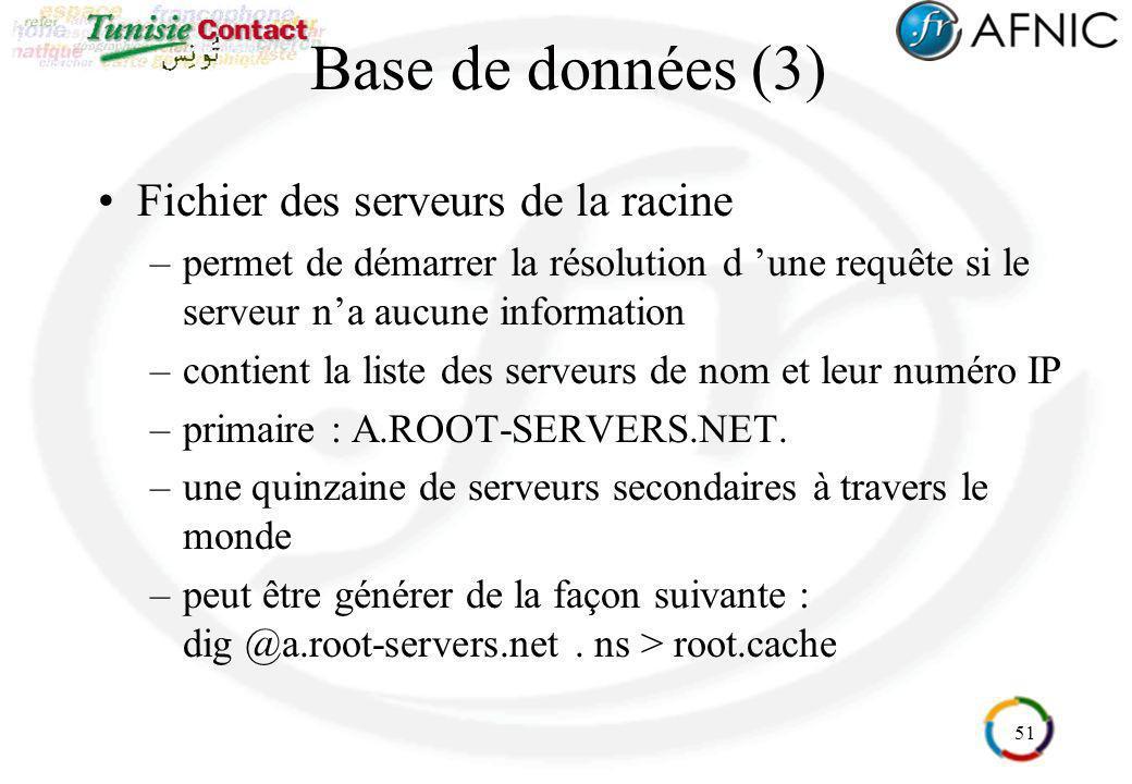 Base de données (3) Fichier des serveurs de la racine