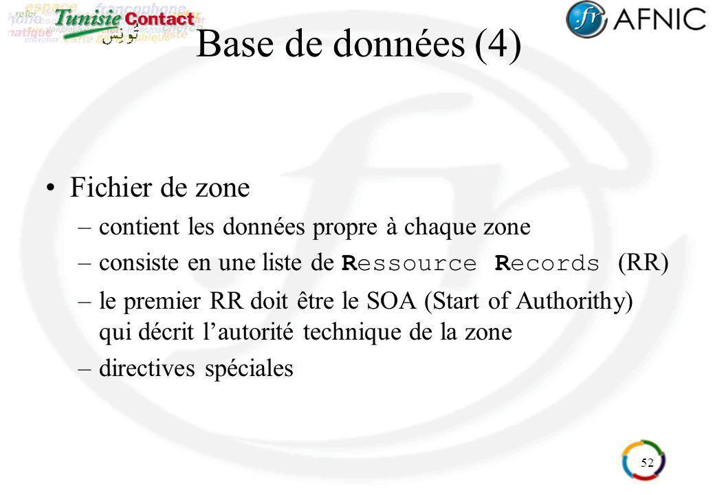Base de données (4) Fichier de zone