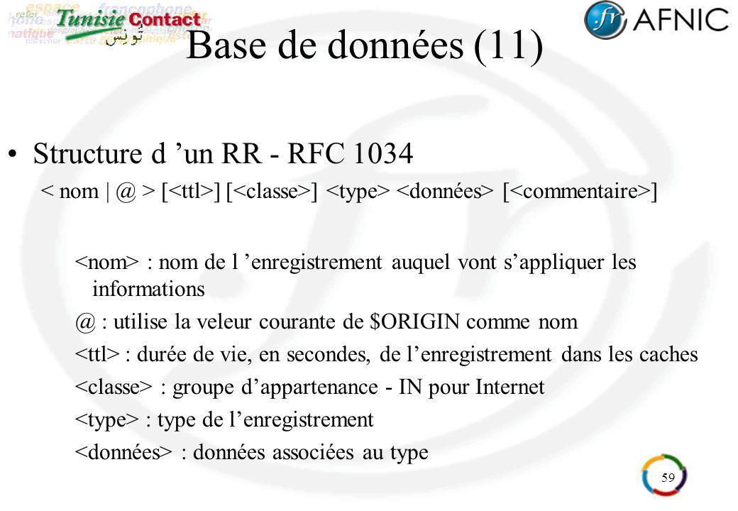Base de données (11) Structure d 'un RR - RFC 1034