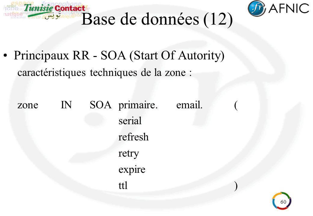 Base de données (12) Principaux RR - SOA (Start Of Autority)