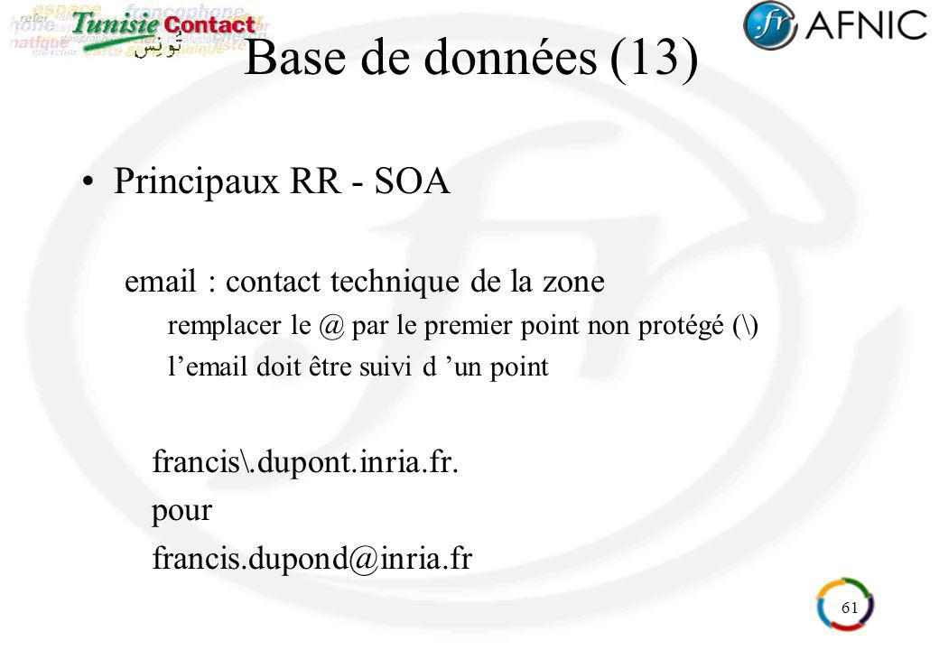 Base de données (13) Principaux RR - SOA