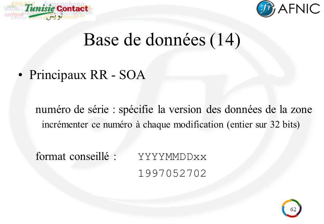 Base de données (14) Principaux RR - SOA