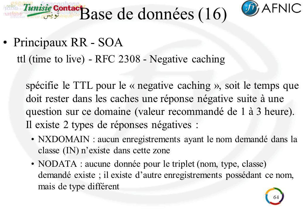 Base de données (16) Principaux RR - SOA