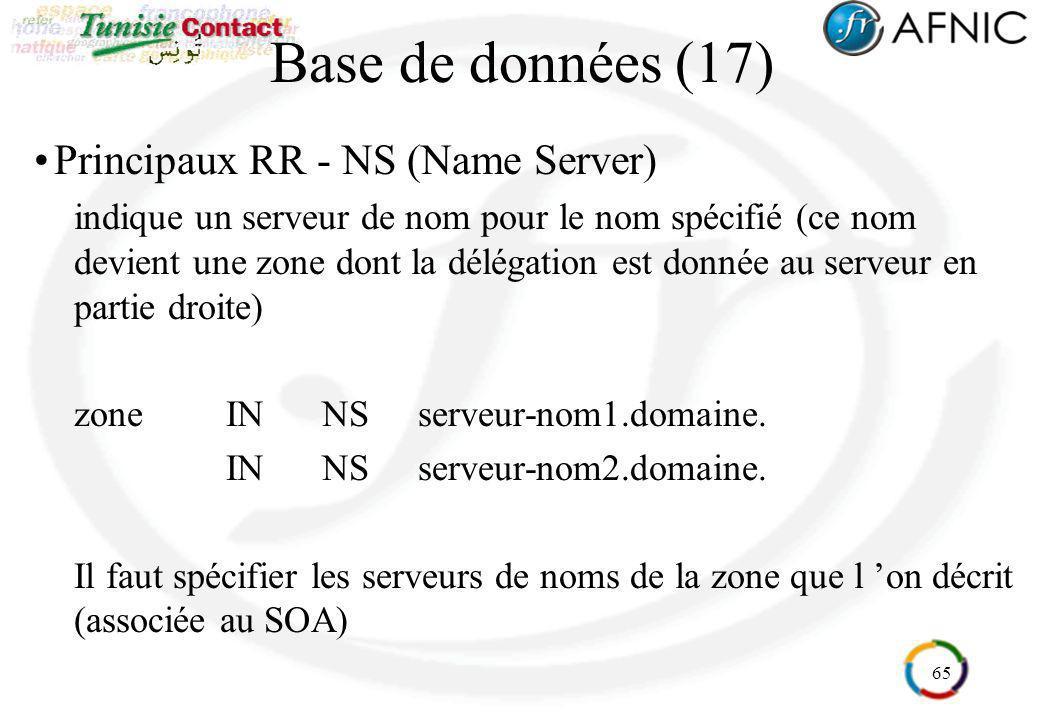 Base de données (17) Principaux RR - NS (Name Server)
