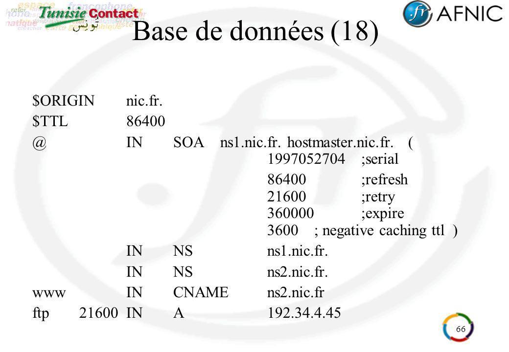 Base de données (18) $ORIGIN nic.fr. $TTL 86400