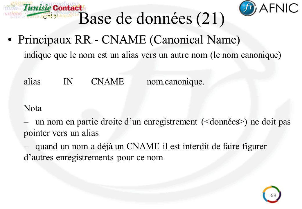 Base de données (21) Principaux RR - CNAME (Canonical Name)