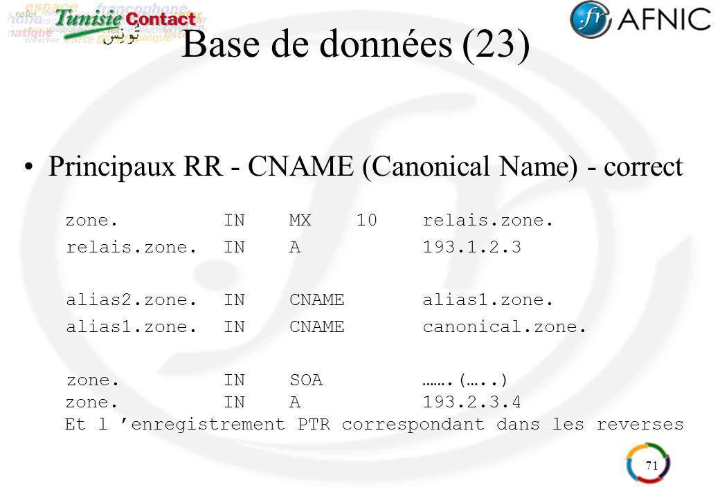 Base de données (23) Principaux RR - CNAME (Canonical Name) - correct