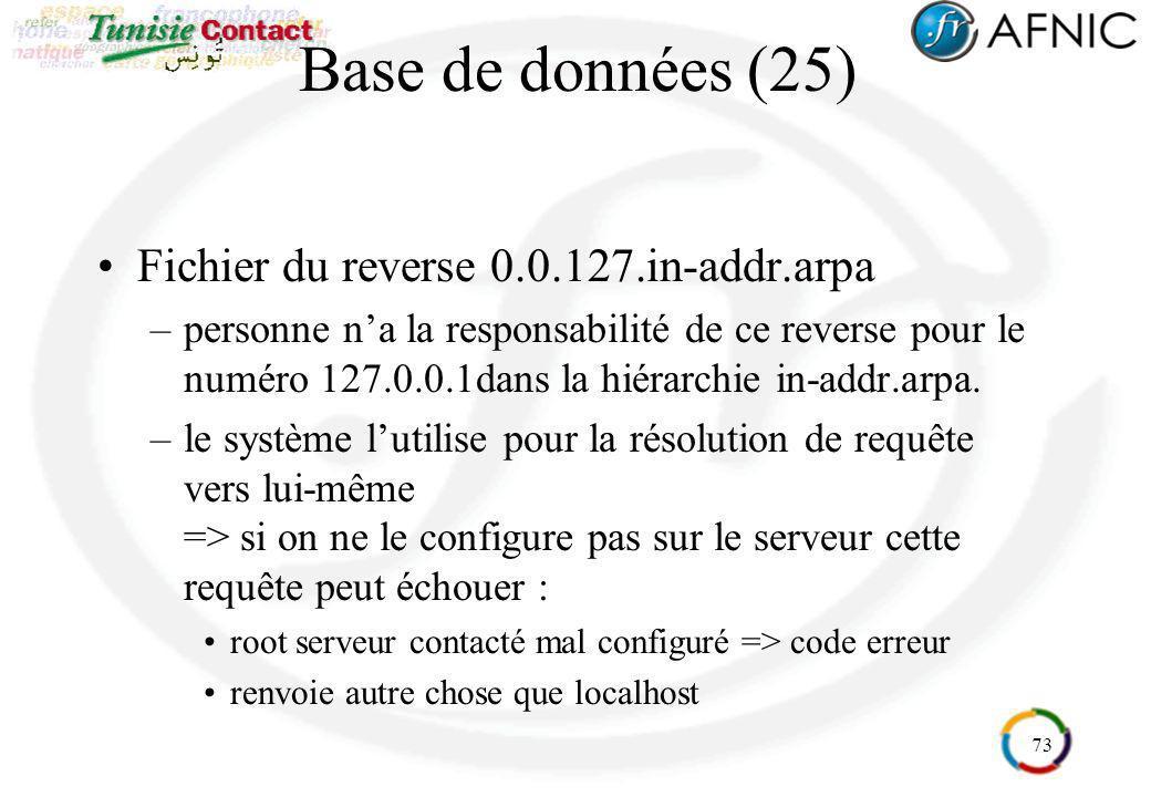 Base de données (25) Fichier du reverse 0.0.127.in-addr.arpa