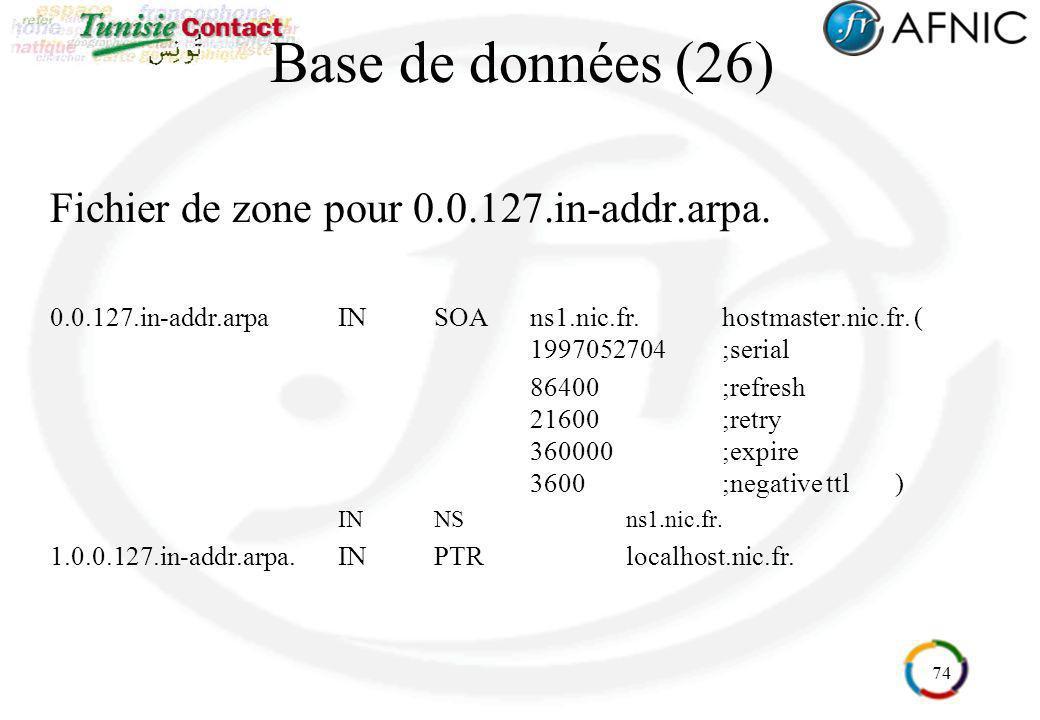 Base de données (26) Fichier de zone pour 0.0.127.in-addr.arpa.