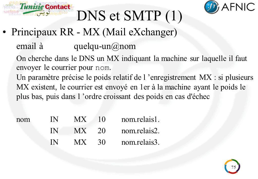 DNS et SMTP (1) Principaux RR - MX (Mail eXchanger)