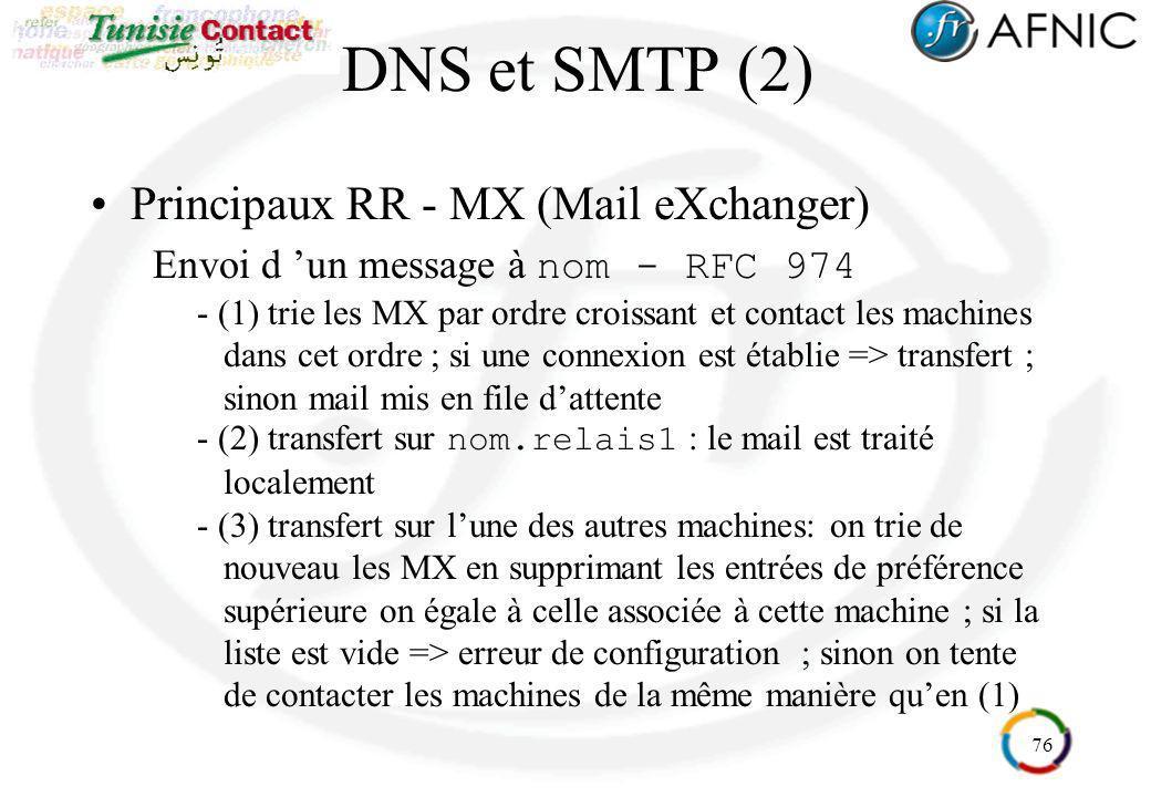 DNS et SMTP (2) Principaux RR - MX (Mail eXchanger)
