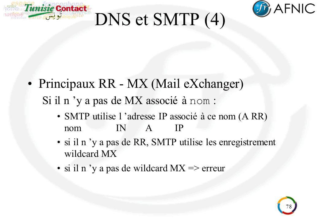 DNS et SMTP (4) Principaux RR - MX (Mail eXchanger)