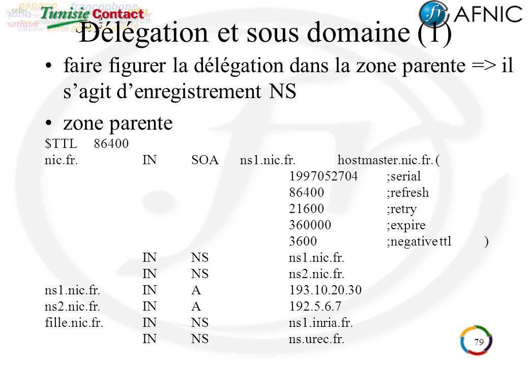 Délégation et sous domaine (1)