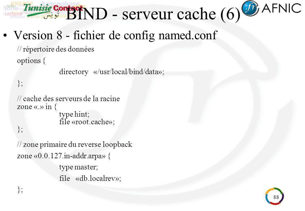 BIND - serveur cache (6) Version 8 - fichier de config named.conf