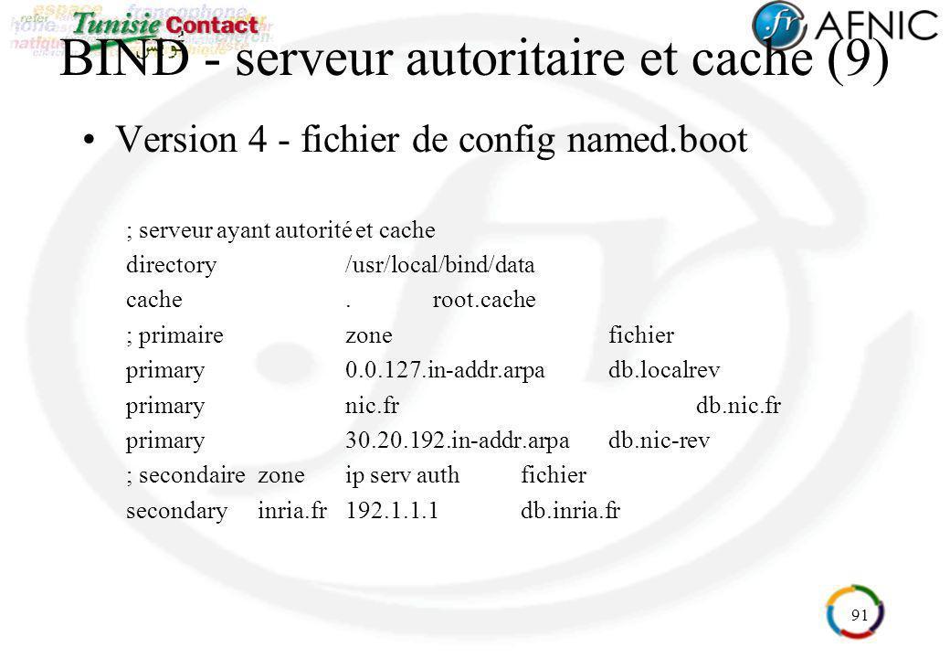 BIND - serveur autoritaire et cache (9)