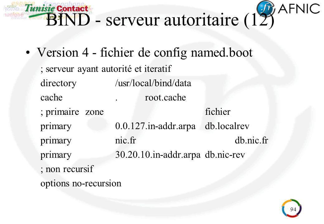 BIND - serveur autoritaire (12)