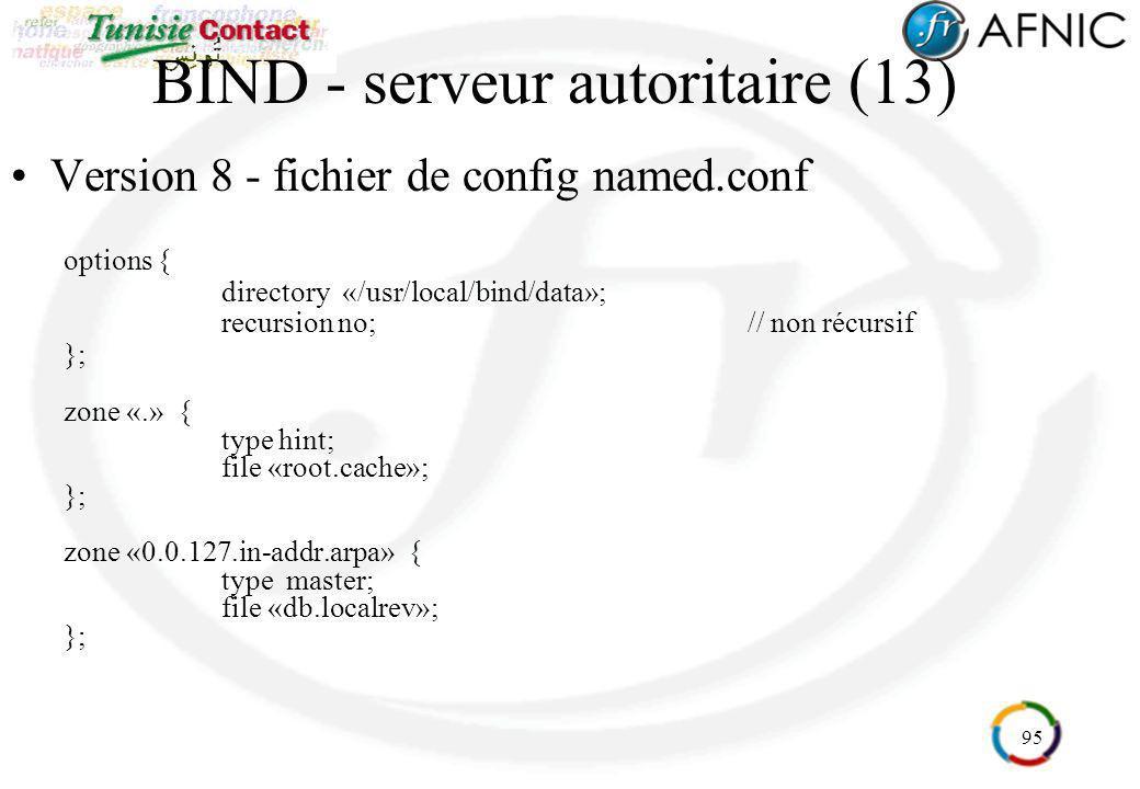 BIND - serveur autoritaire (13)
