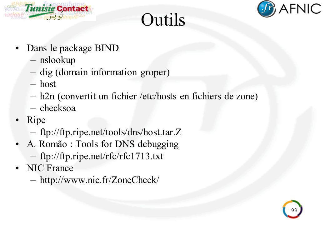 Outils Dans le package BIND nslookup dig (domain information groper)