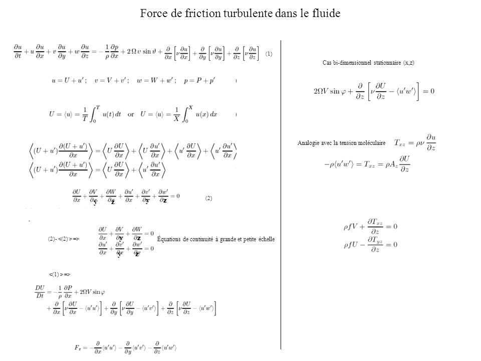 Force de friction turbulente dans le fluide