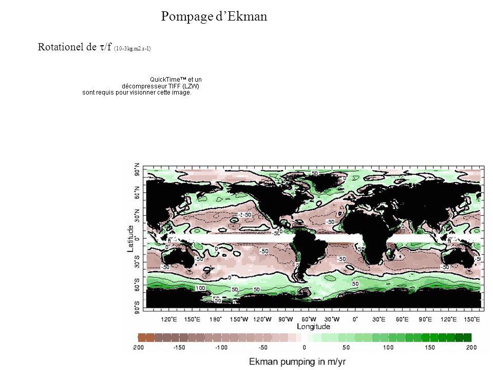 Pompage d'Ekman Rotationel de t/f (10-3kg.m2.s-1)