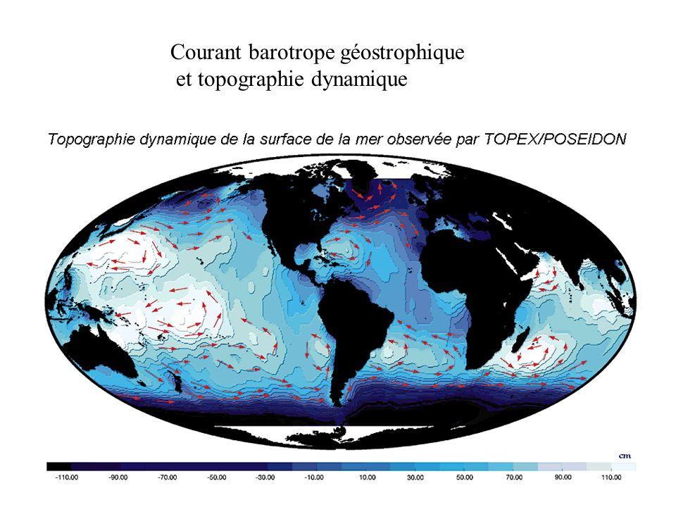 Courant barotrope géostrophique