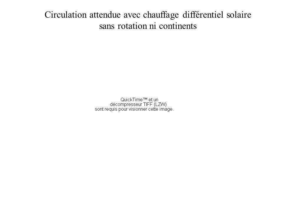 Circulation attendue avec chauffage différentiel solaire