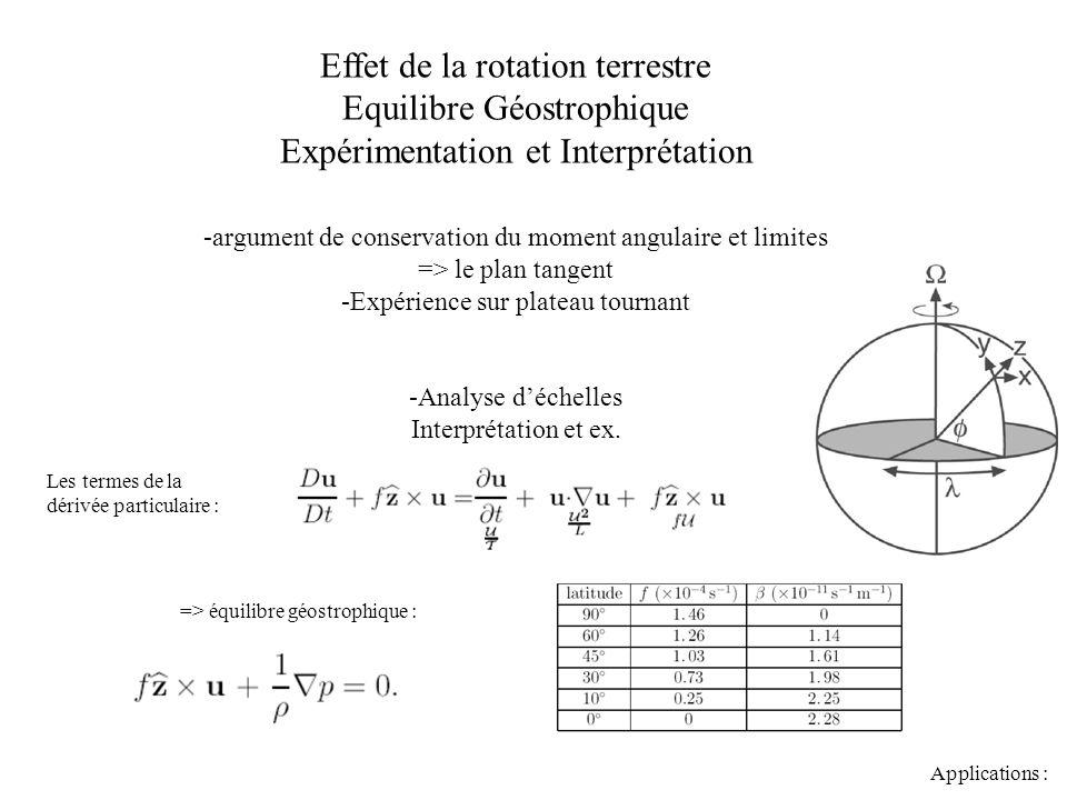 Effet de la rotation terrestre Equilibre Géostrophique