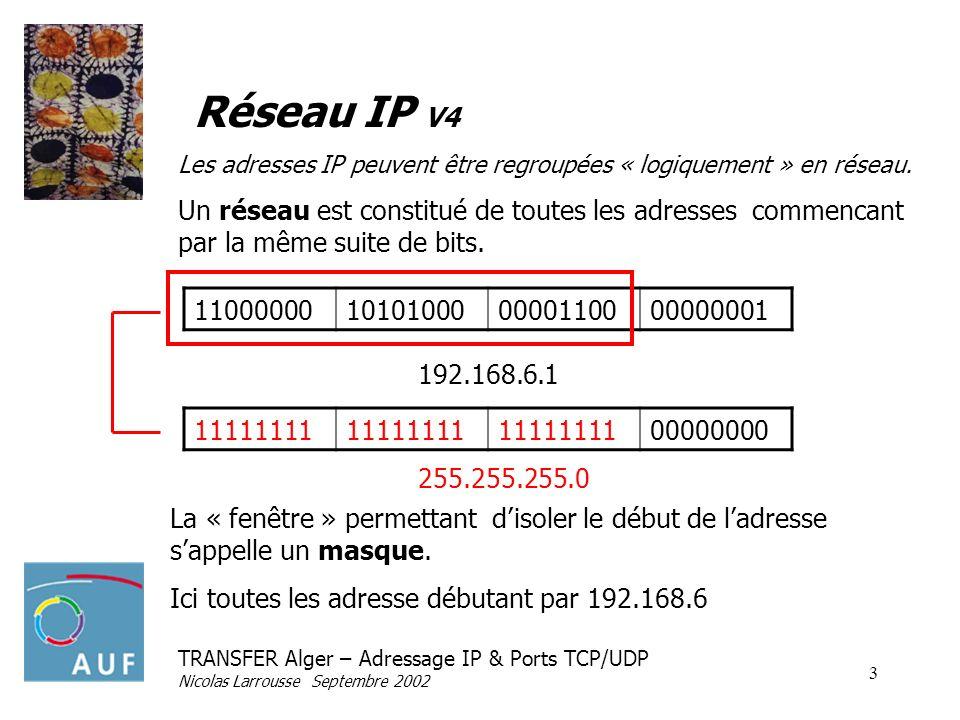 Réseau IP V4 Les adresses IP peuvent être regroupées « logiquement » en réseau.
