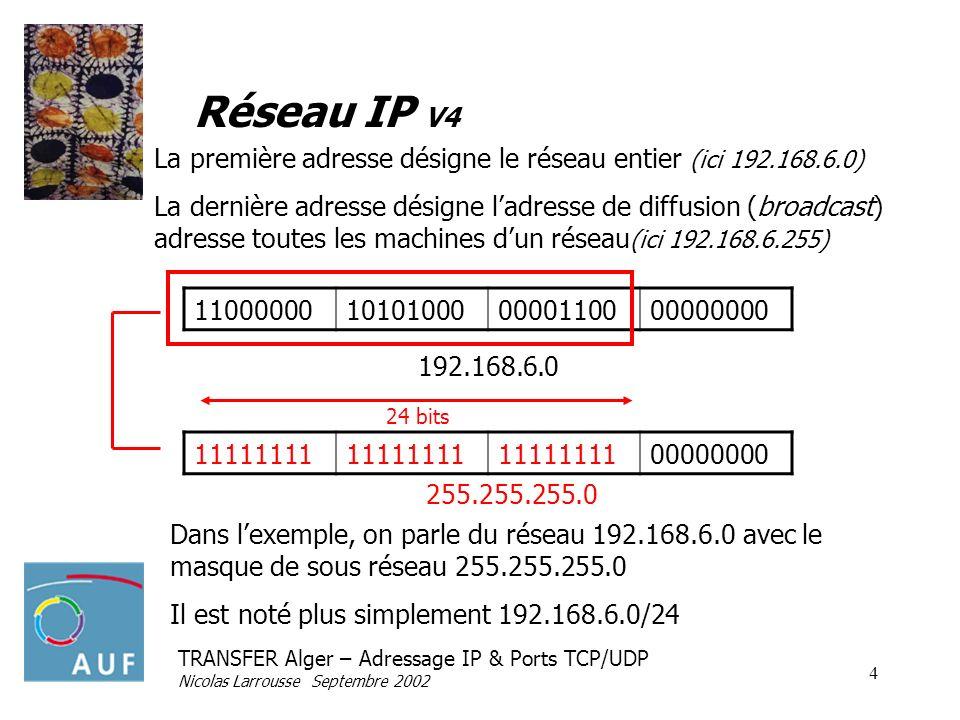 Réseau IP V4 La première adresse désigne le réseau entier (ici 192.168.6.0)