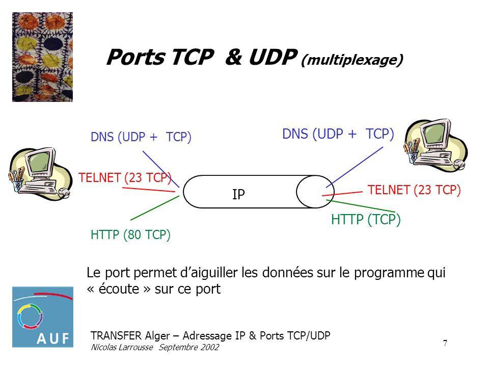 Ports TCP & UDP (multiplexage)