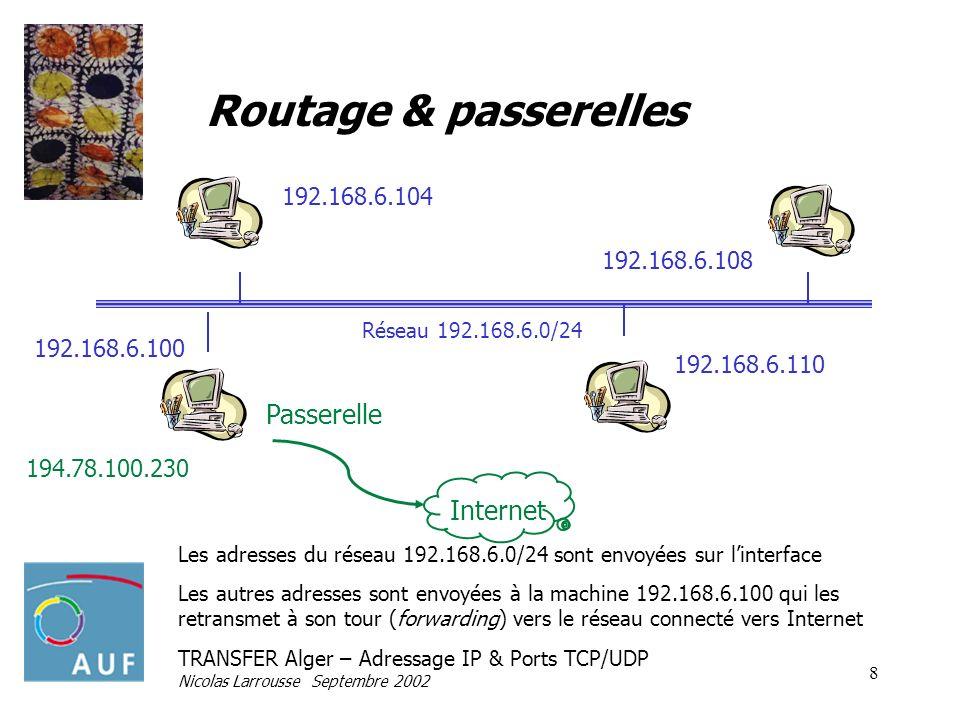 Routage & passerelles Passerelle Internet 192.168.6.104 192.168.6.108