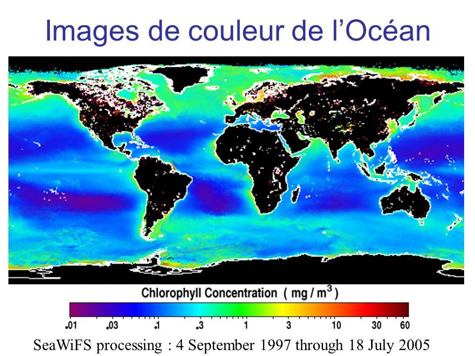 Images de couleur de l'Océan