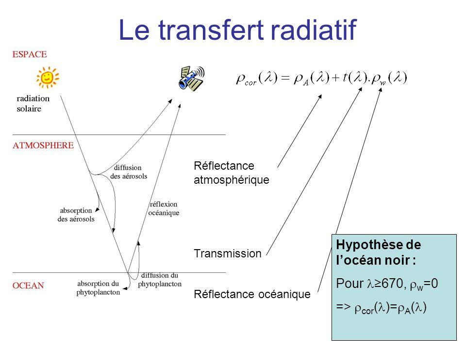 Le transfert radiatif Hypothèse de l'océan noir : Pour l≥670, rw=0