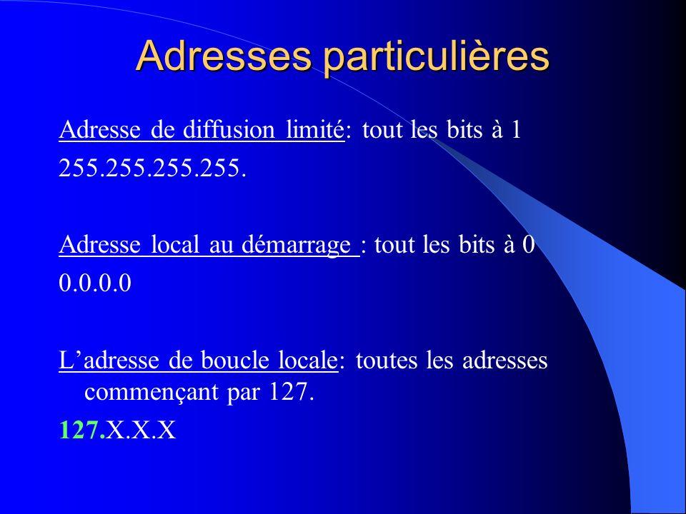 Adresses particulières