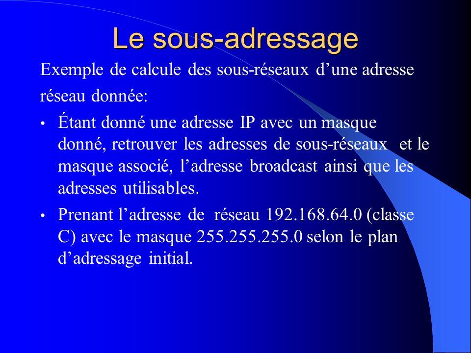 Le sous-adressage Exemple de calcule des sous-réseaux d'une adresse