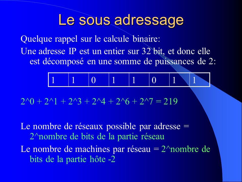 Le sous adressage Quelque rappel sur le calcule binaire: 1