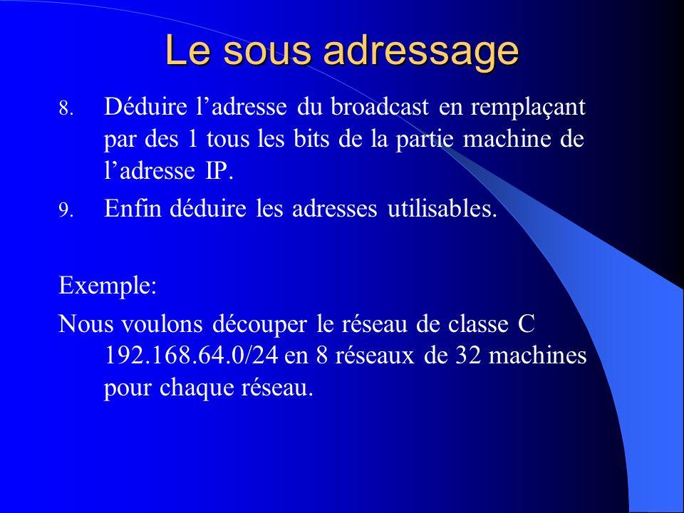 Le sous adressage Déduire l'adresse du broadcast en remplaçant par des 1 tous les bits de la partie machine de l'adresse IP.